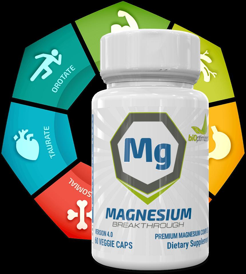 Label - Magnesium Breakthrough -The Superhero Nutrient